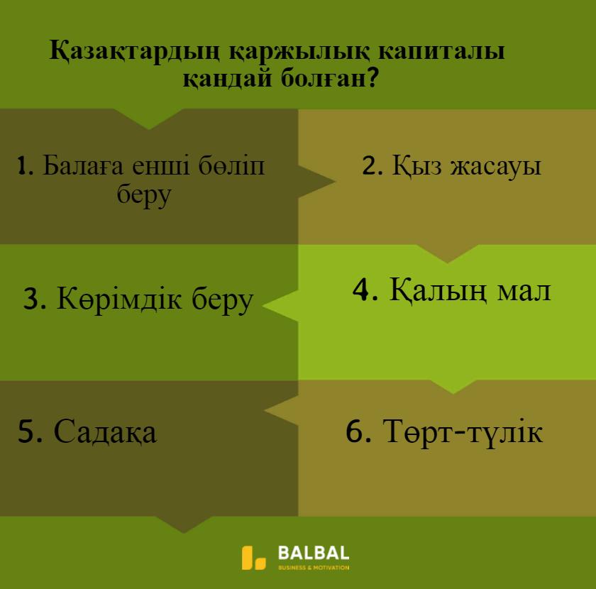 Сайлау Абайділданов