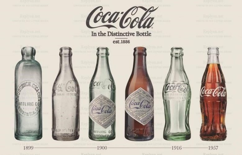 Coca-Cola тарихы