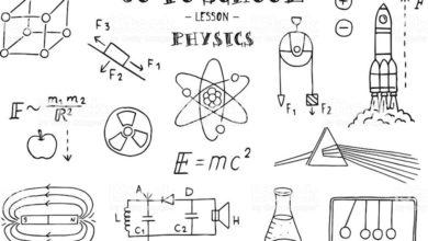 физиканы түсіну