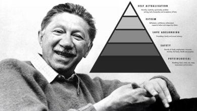Маслоудың пирамидасы